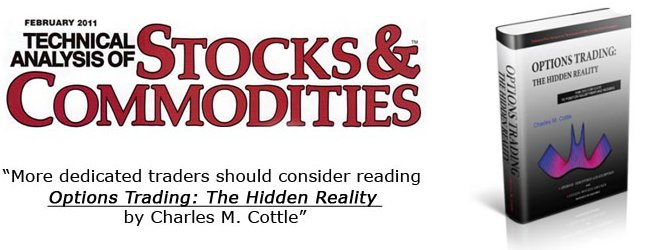 Options trading the hidden reality by charles cottle